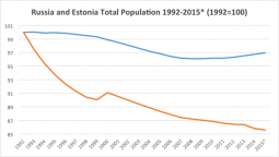 estonia_demographics